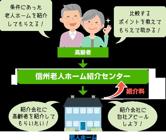 システム紹介-After
